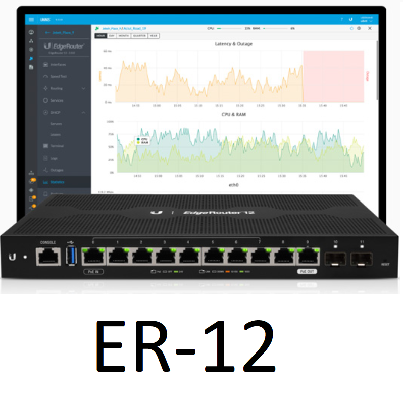 EdgeRouter 12 Port Switch, 2 x SFP